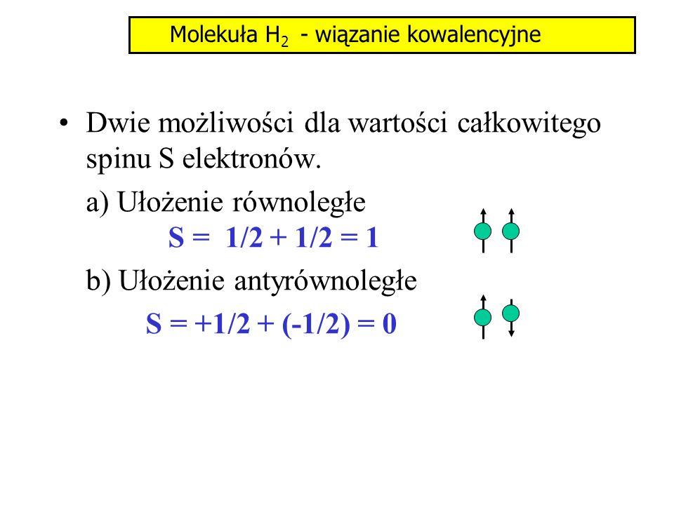 Dwie możliwości dla wartości całkowitego spinu S elektronów.