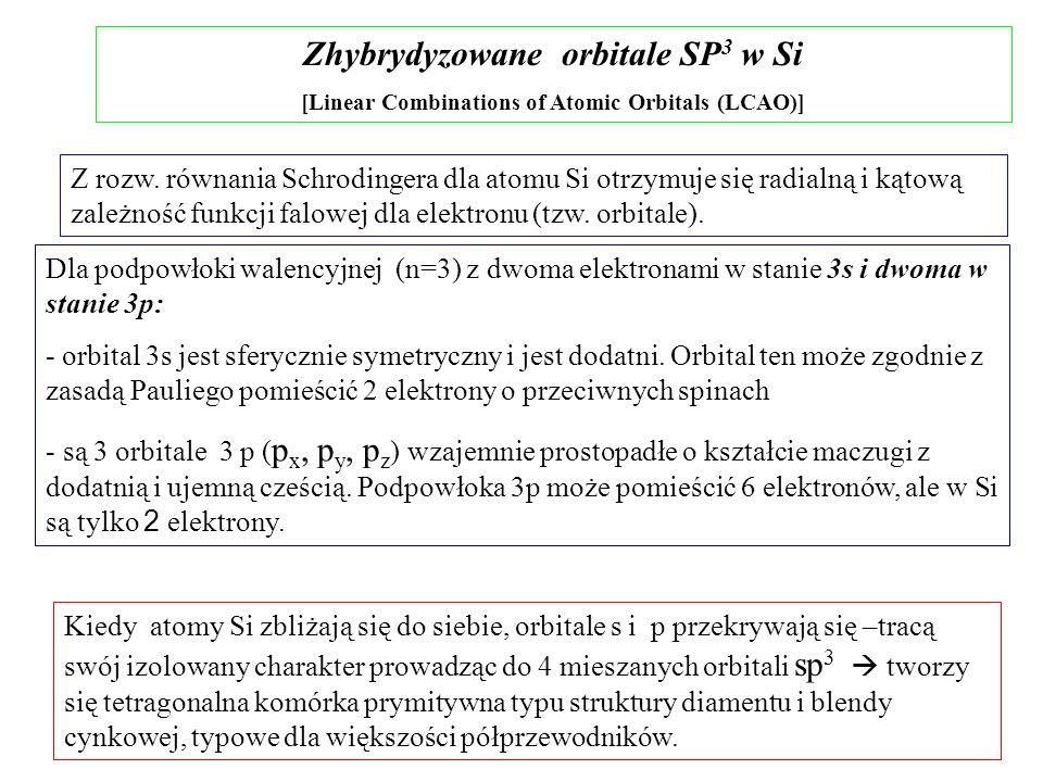 Zhybrydyzowane orbitale SP3 w Si