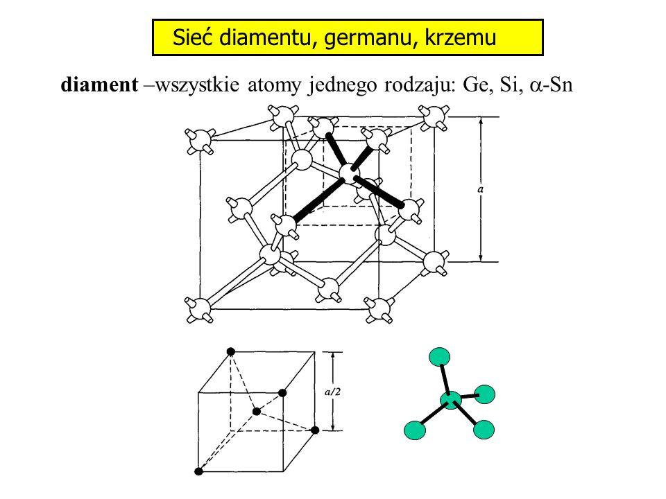 Sieć diamentu, germanu, krzemu
