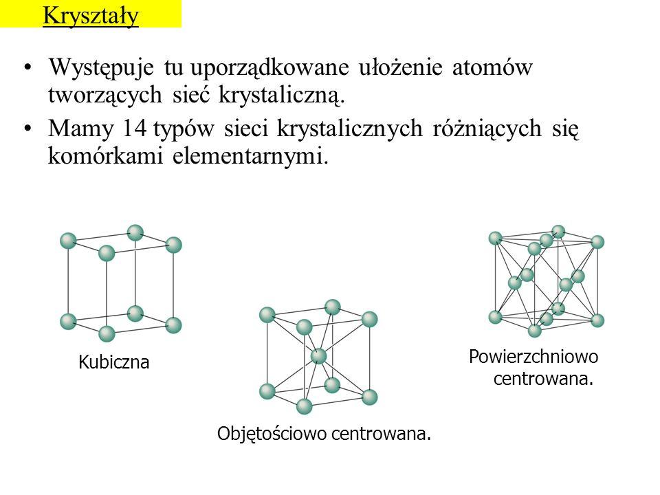 Kryształy Występuje tu uporządkowane ułożenie atomów tworzących sieć krystaliczną.