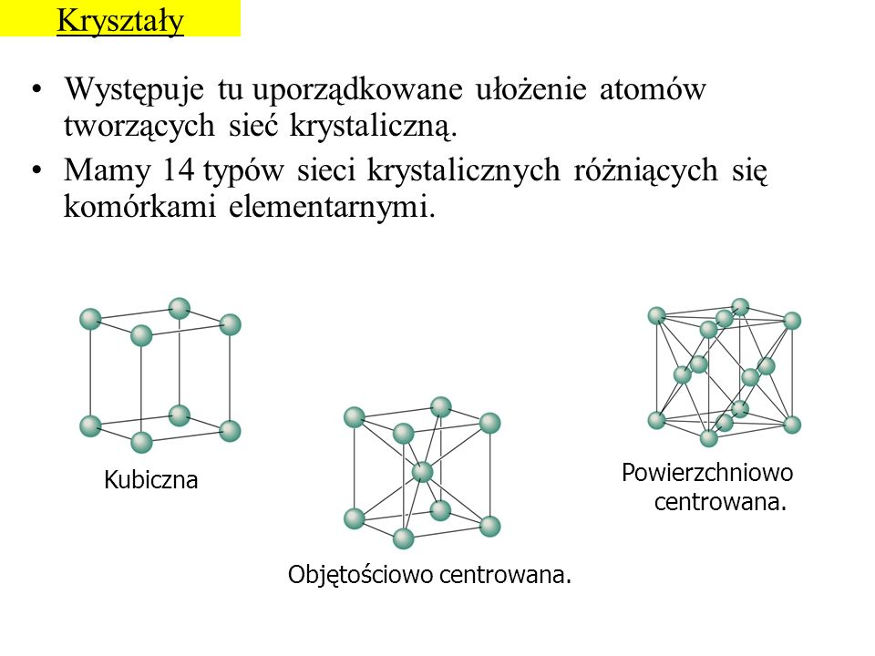 KryształyWystępuje tu uporządkowane ułożenie atomów tworzących sieć krystaliczną.