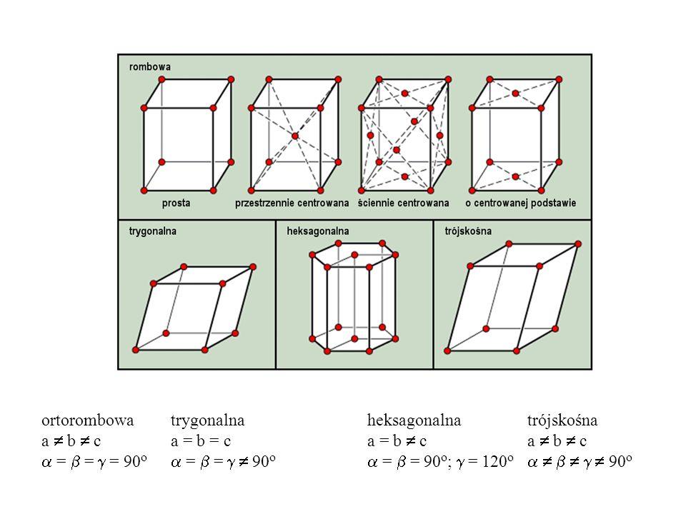 ortorombowaa  b  c.  =  =  = 90o. trygonalna. a = b = c.  =  =   90o. heksagonalna. a = b  c.