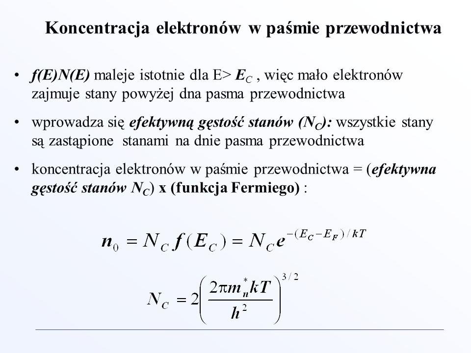 Koncentracja elektronów w paśmie przewodnictwa