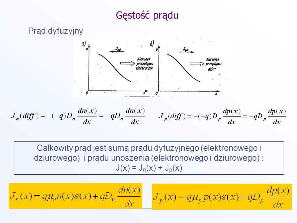Gęstość prądu Prąd dyfuzyjny