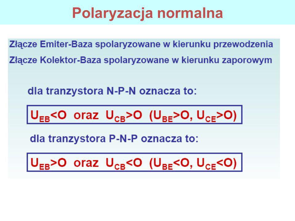 Polaryzacja normalna
