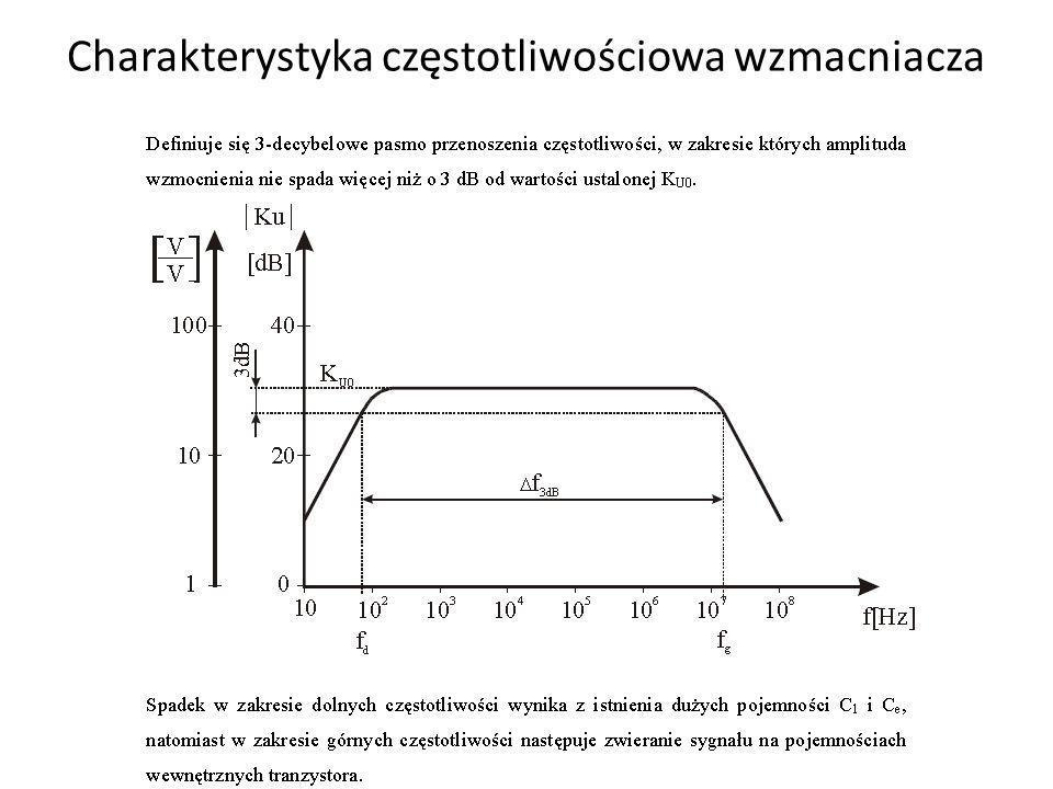 Charakterystyka częstotliwościowa wzmacniacza