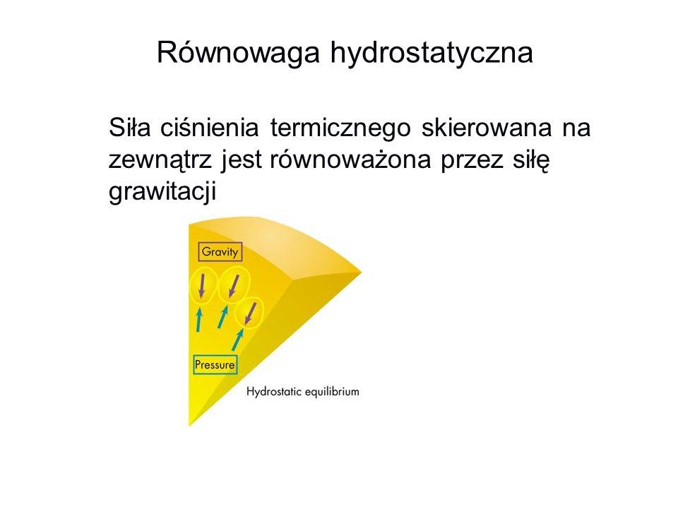 Równowaga hydrostatyczna