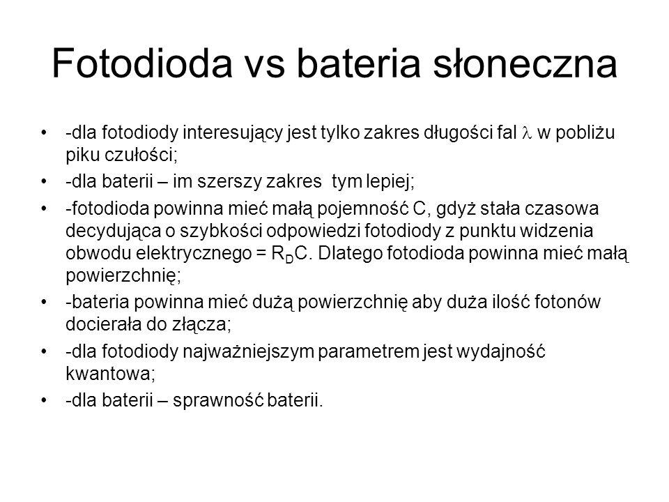 Fotodioda vs bateria słoneczna