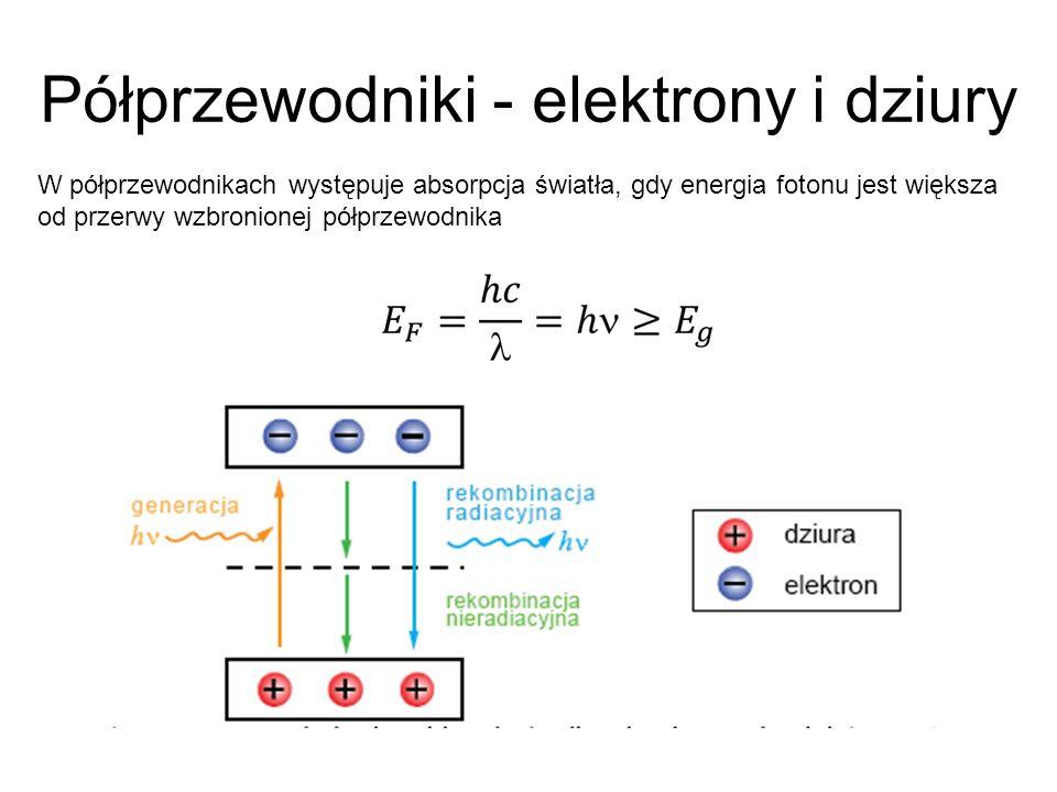 Półprzewodniki - elektrony i dziury