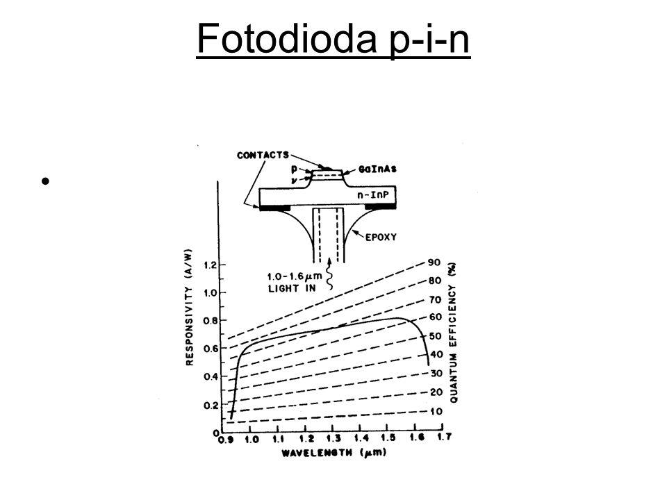 Fotodioda p-i-n