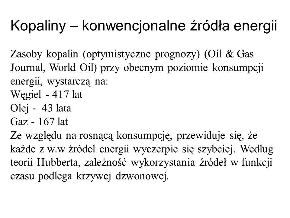 Kopaliny – konwencjonalne źródła energii