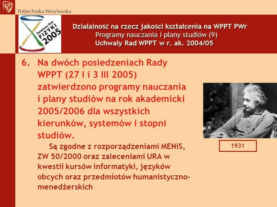 Działalność na rzecz jakości kształcenia na WPPT PWr Programy nauczania i plany studiów (9) Uchwały Rad WPPT w r. ak. 2004/05