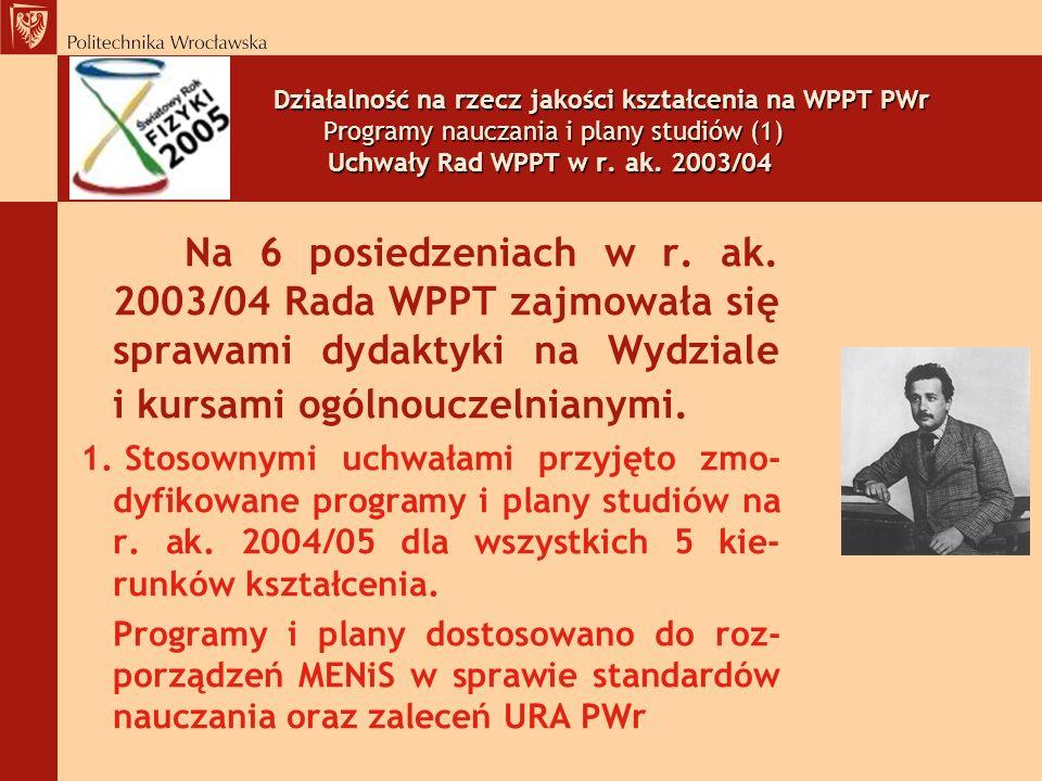 Działalność na rzecz jakości kształcenia na WPPT PWr Programy nauczania i plany studiów (1) Uchwały Rad WPPT w r. ak. 2003/04