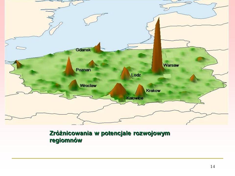 Zróżnicowania w potencjale rozwojowym regiomnów