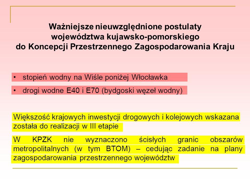 Ważniejsze nieuwzględnione postulaty województwa kujawsko-pomorskiego do Koncepcji Przestrzennego Zagospodarowania Kraju