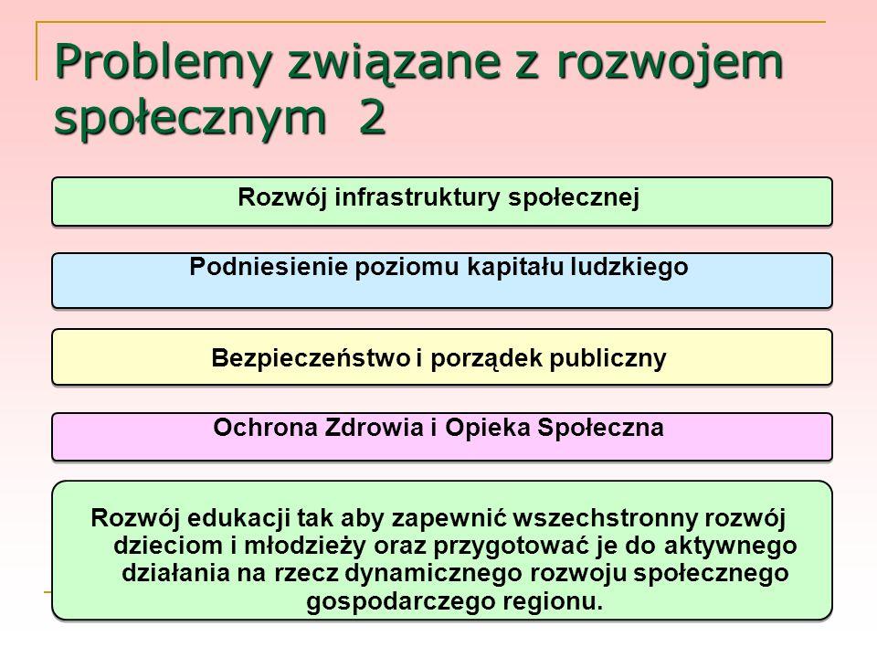 Problemy związane z rozwojem społecznym 2