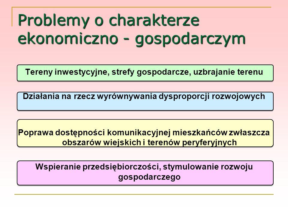 Problemy o charakterze ekonomiczno - gospodarczym