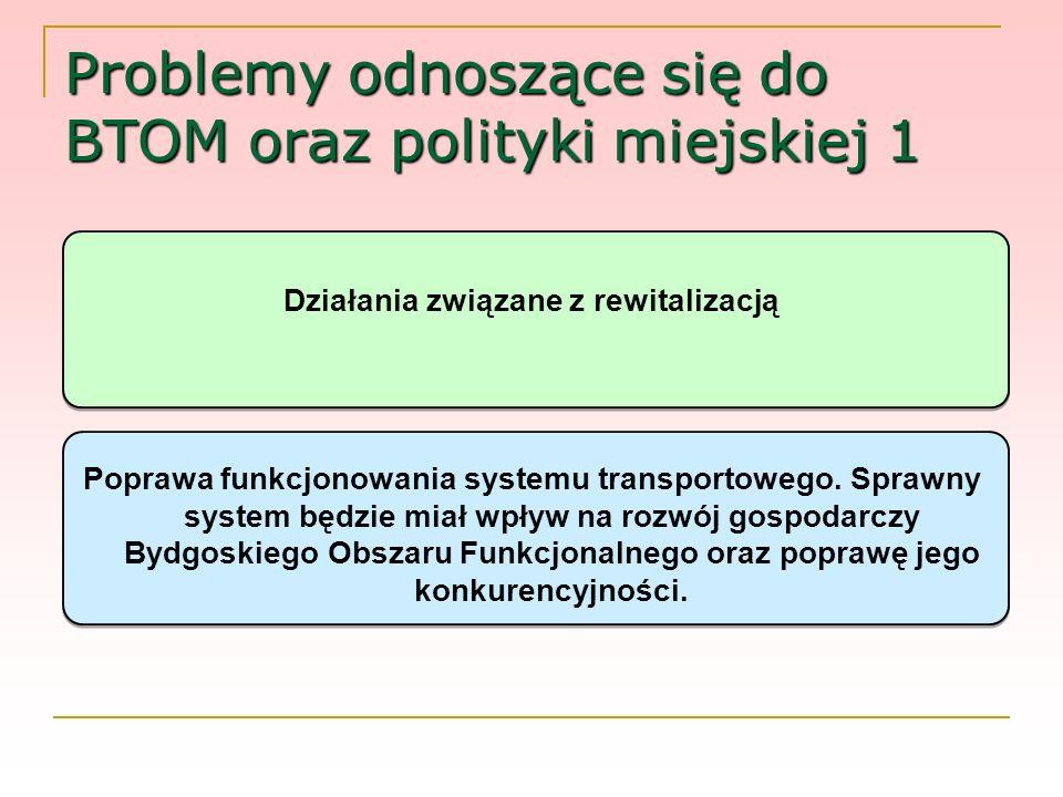 Problemy odnoszące się do BTOM oraz polityki miejskiej 1
