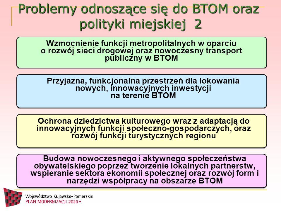 Problemy odnoszące się do BTOM oraz