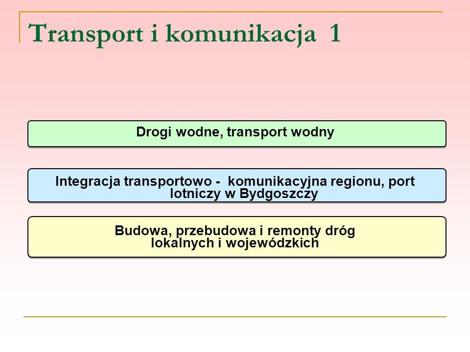 Transport i komunikacja 1