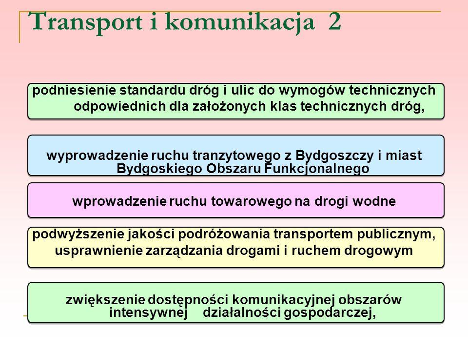 Transport i komunikacja 2