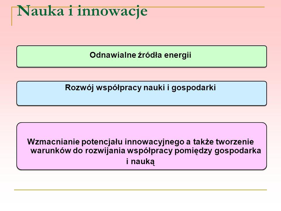 Rozwój współpracy nauki i gospodarki