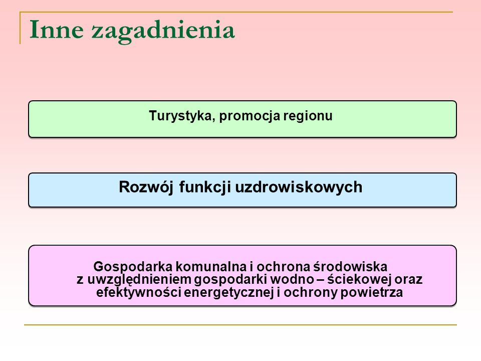 Turystyka, promocja regionu Rozwój funkcji uzdrowiskowych