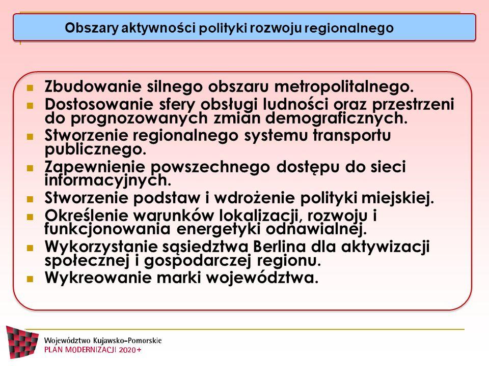 Obszary aktywności polityki rozwoju regionalnego