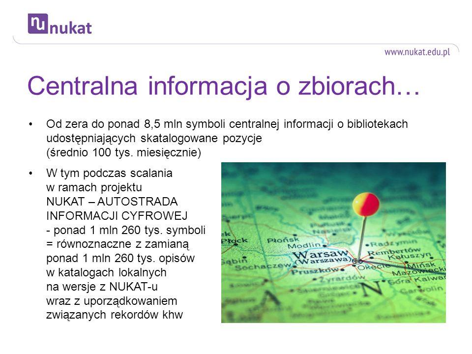 Centralna informacja o zbiorach…