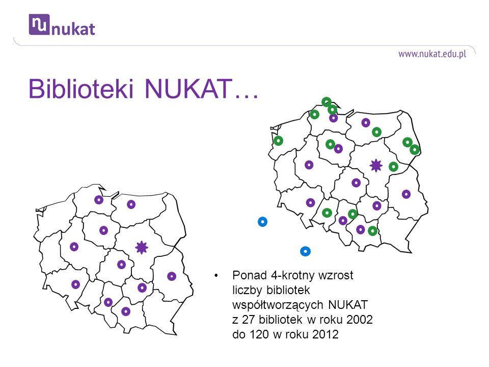 Biblioteki NUKAT… Do współtworzenia NUKAT-u w roku 2002 przystąpiły biblioteki budujące wcześniej CKHW.