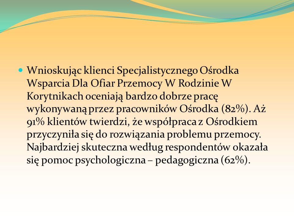 Wnioskując klienci Specjalistycznego Ośrodka Wsparcia Dla Ofiar Przemocy W Rodzinie W Korytnikach oceniają bardzo dobrze pracę wykonywaną przez pracowników Ośrodka (82%).