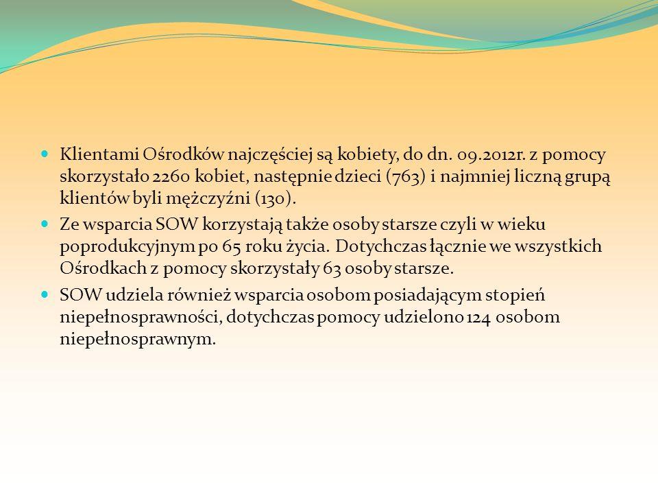 Klientami Ośrodków najczęściej są kobiety, do dn. 09. 2012r