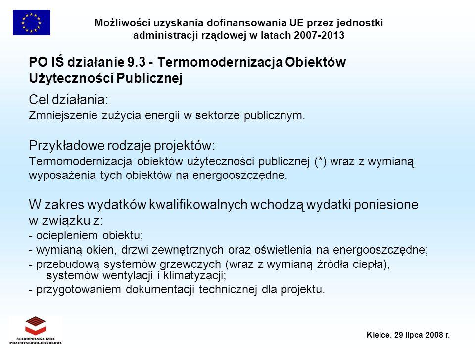 PO IŚ działanie 9.3 - Termomodernizacja Obiektów