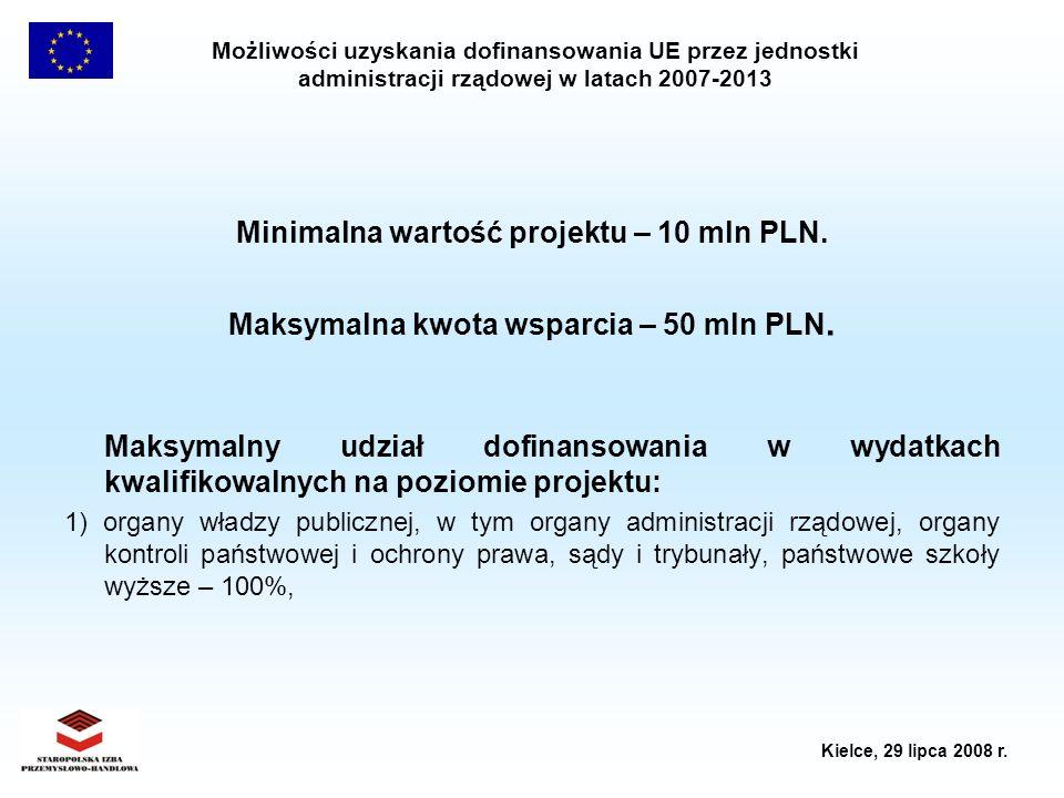 Minimalna wartość projektu – 10 mln PLN.