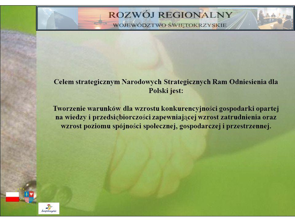 Celem strategicznym Narodowych Strategicznych Ram Odniesienia dla Polski jest: