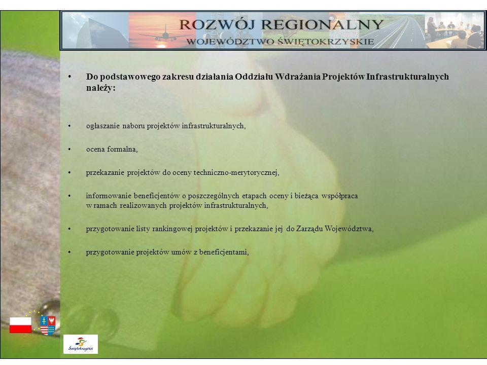 Do podstawowego zakresu działania Oddziału Wdrażania Projektów Infrastrukturalnych należy: