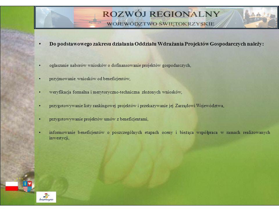 Do podstawowego zakresu działania Oddziału Wdrażania Projektów Gospodarczych należy:
