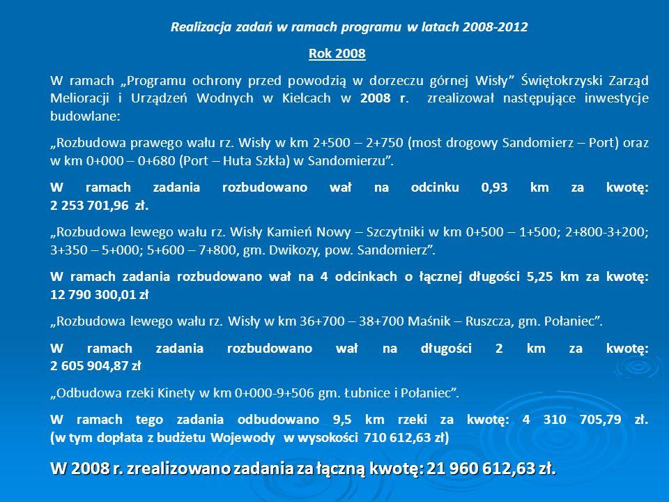 Realizacja zadań w ramach programu w latach 2008-2012