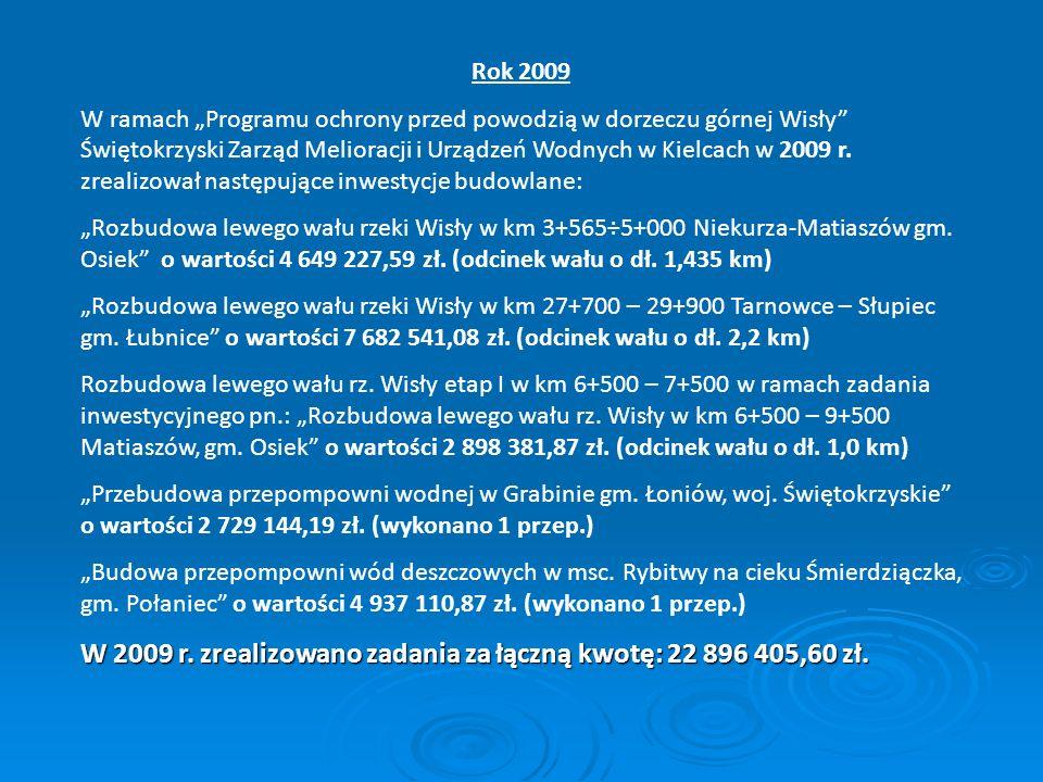 W 2009 r. zrealizowano zadania za łączną kwotę: 22 896 405,60 zł.
