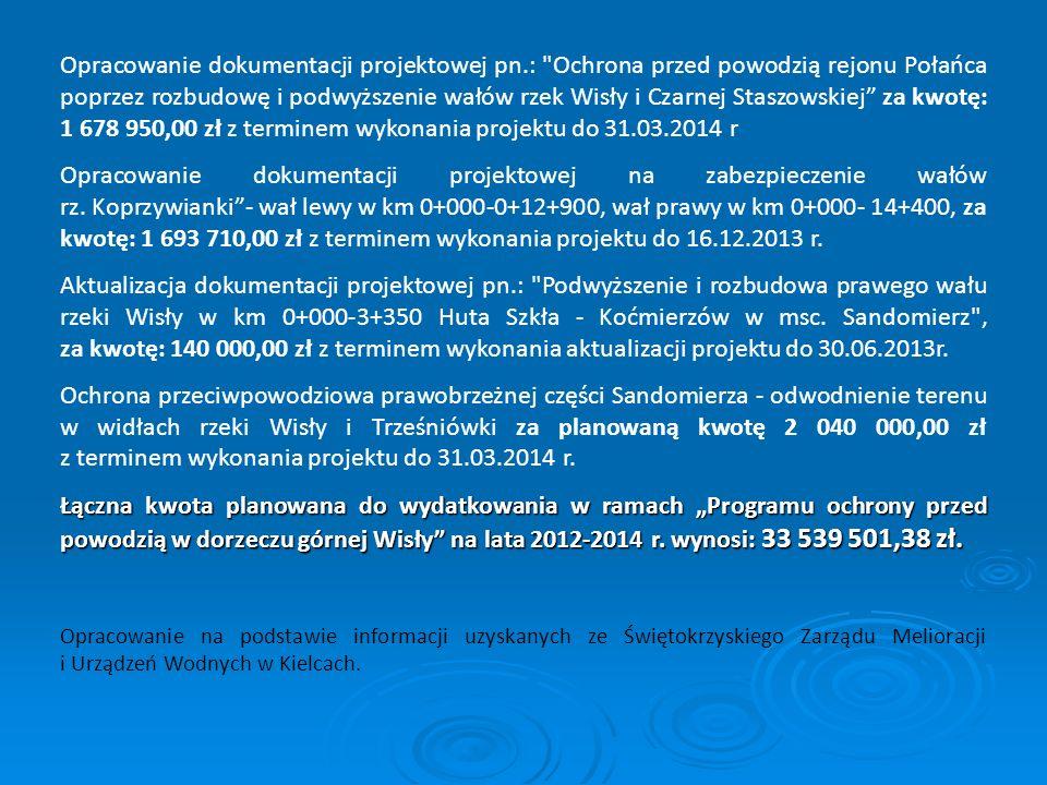 Opracowanie dokumentacji projektowej pn