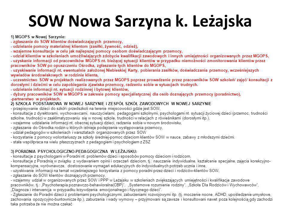 SOW Nowa Sarzyna k. Leżajska