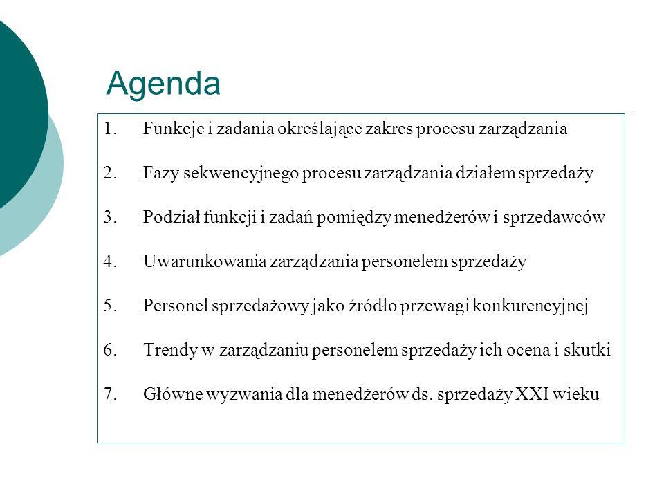 Agenda Funkcje i zadania określające zakres procesu zarządzania
