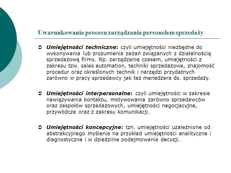 Uwarunkowania procesu zarządzania personelem sprzedaży