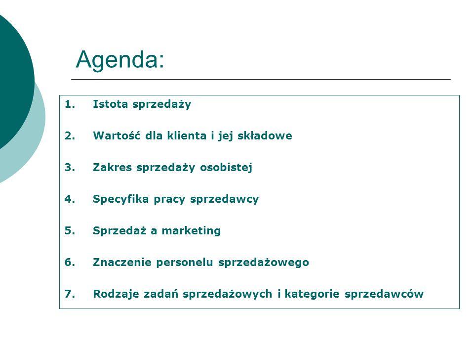 Agenda: Istota sprzedaży Wartość dla klienta i jej składowe