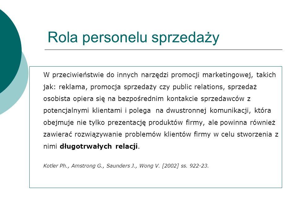 Rola personelu sprzedaży