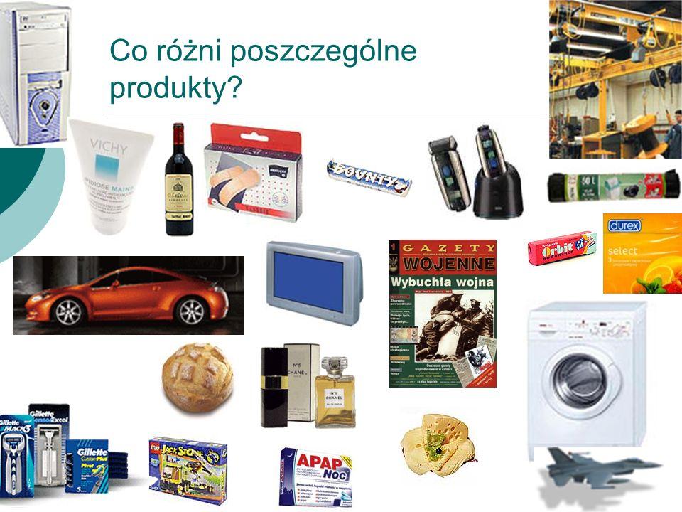 Co różni poszczególne produkty