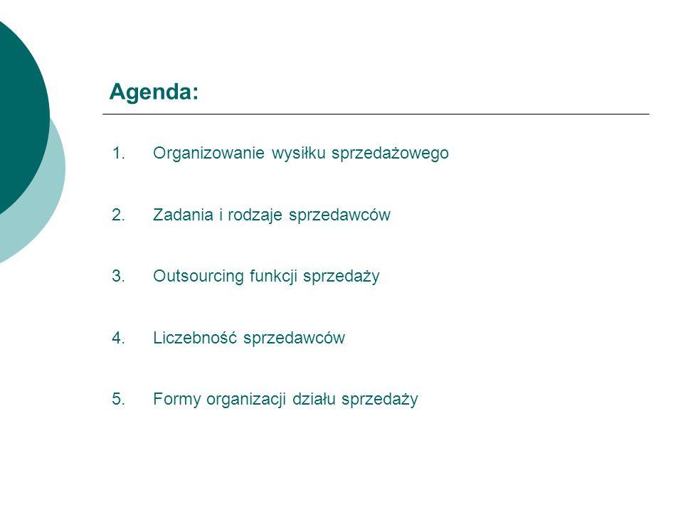 Agenda: Organizowanie wysiłku sprzedażowego