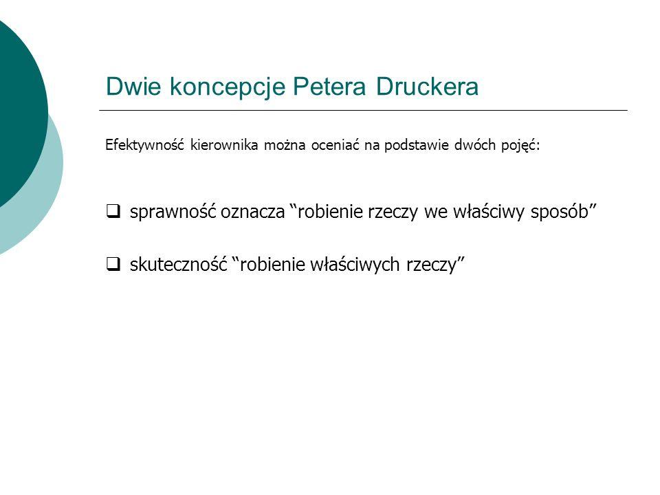Dwie koncepcje Petera Druckera