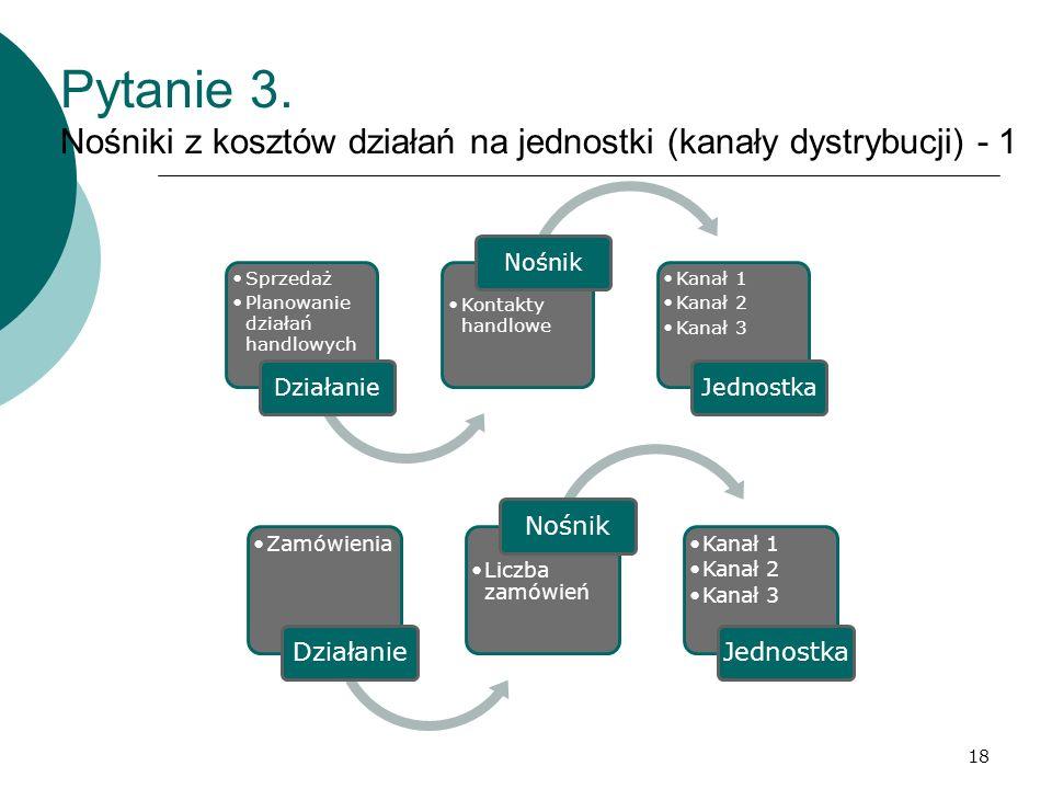 Pytanie 3. Nośniki z kosztów działań na jednostki (kanały dystrybucji) - 1