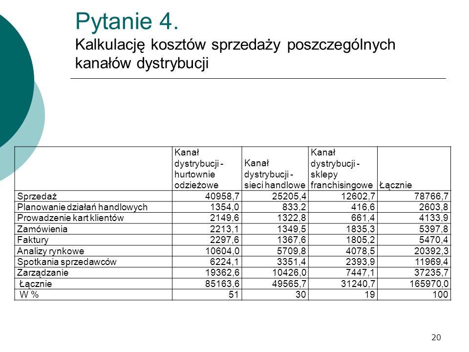 Pytanie 4. Kalkulację kosztów sprzedaży poszczególnych kanałów dystrybucji